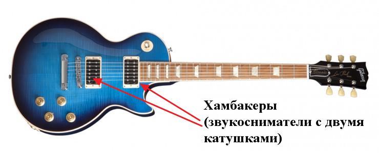 гитара с хамбакерами