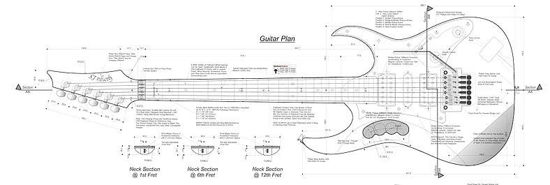 Концепция гитар Ibanez