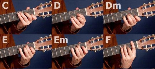 аккорды для гитаристов