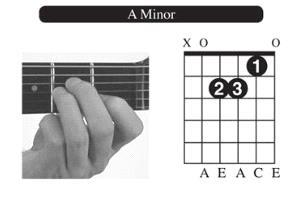 открытые аккорды для гиатры