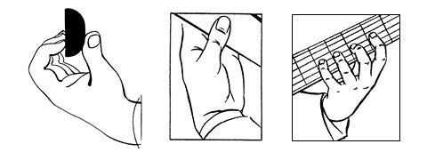 схема постановки пальцев при игре на гитаре