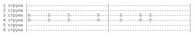 табулатуры для гитариста