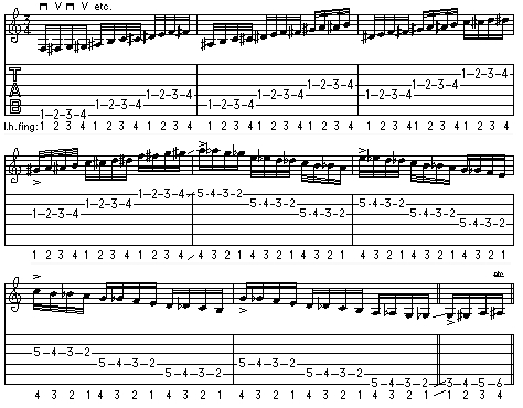 the first face of the chromatic scale