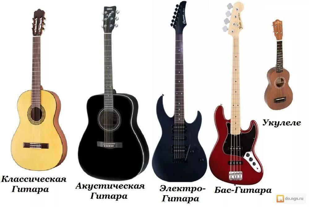 Из чего состоит гитара - это нужно знать